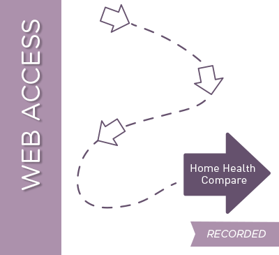 Strategic Guide to Using the New January 2019 Home Health Quality Measures & Reports  - January 2019